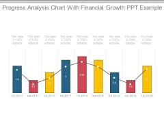 Progress Analysis Chart With Financial Growth Ppt Example