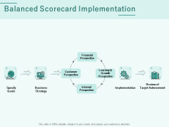 Progress Assessment Outline Balanced Scorecard Implementation Ppt PowerPoint Presentation Ideas Introduction PDF