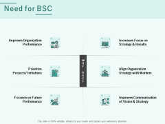 Progress Assessment Outline Need For BSC Ppt PowerPoint Presentation Icon Example Topics PDF