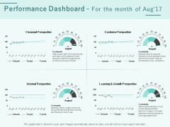 Progress Assessment Outline Performance Dashboard For The Month Of Aug 17 Ppt PowerPoint Presentation Model Clipart Images PDF