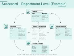 Progress Assessment Outline Scorecard Department Level Example Ppt PowerPoint Presentation Icon Microsoft PDF