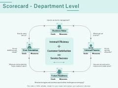 Progress Assessment Outline Scorecard Department Level Ppt PowerPoint Presentation Layouts Layout PDF