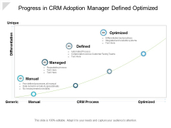 Progress In Crm Adoption Manager Defined Optimized Ppt Powerpoint Presentation Professional Graphics Template