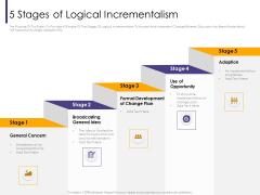 Progressive 5 Stages Of Logical Incrementalism Ppt File Professional PDF