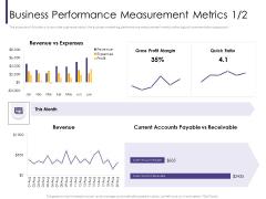 Progressive Business Performance Measurement Metrics Gross Ppt Styles Icon PDF