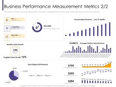 Progressive Business Performance Measurement Metrics Sales Ppt Pictures Guidelines PDF