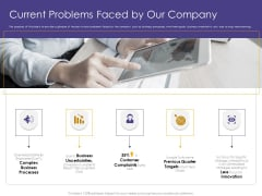 Progressive Current Problems Faced By Our Company Ppt Icon Grid PDF