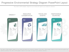 Progressive Environmental Strategy Diagram Powerpoint Layout