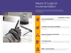 Progressive Need Of Logical Incrementalism Ppt Gallery Background Images PDF