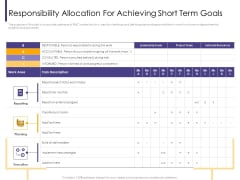 Progressive Responsibility Allocation For Achieving Short Term Goals Ppt Layouts Gallery PDF