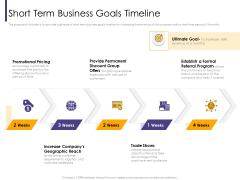 Progressive Short Term Business Goals Timeline Ppt Slides Diagrams PDF