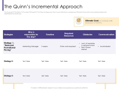 Progressive The Quinns Incremental Approach Ppt Inspiration Templates PDF