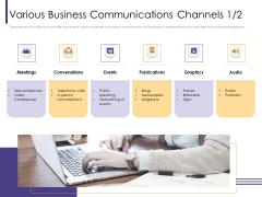 Progressive Various Business Communications Channels Audio Ppt Model Gridlines PDF
