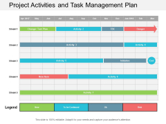 Project Activities And Task Management Plan Ppt Powerpoint Presentation Ideas Graphics