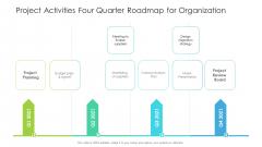 Project Activities Four Quarter Roadmap For Organization Microsoft