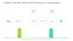 Project Activities Half Yearly Roadmap For Organization Demonstration