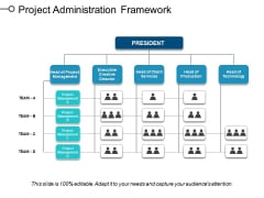 Project Administration Framework Ppt PowerPoint Presentation Show Rules