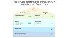 Project Agile Transformation Framework With Leadership And Governance Ppt PowerPoint Presentation Infographics Maker PDF