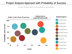 Project Analysis Approach With Probability Of Success Ppt PowerPoint Presentation Ideas Outfit PDF