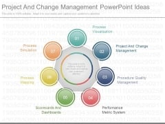 Project And Change Management Powerpoint Ideas