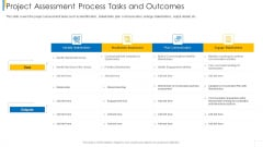 Project Assessment Process Tasks And Outcomes Icons PDF