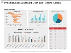 Project Budget Dashboard Open And Pending Actions Ppt PowerPoint Presentation File Templates