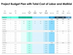 Project Budget Plan With Total Cost Of Labor And Matirial Ppt PowerPoint Presentation Ideas Icon PDF