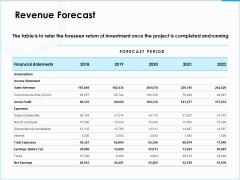 Project Budget Revenue Forecast Ppt PowerPoint Presentation Inspiration Graphics Pictures PDF