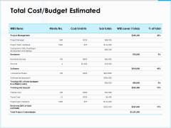 Project Budget Total Cost Budget Estimated Ppt PowerPoint Presentation File Format Ideas PDF