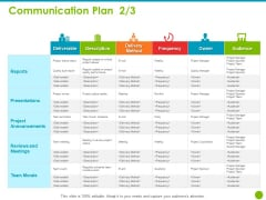 Project Capabilities Communication Plan Owner Ppt Icon Graphics Pictures PDF