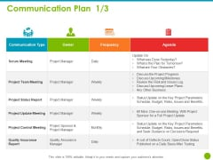 Project Capabilities Communication Plan Ppt Styles Introduction PDF