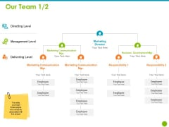 Project Capabilities Our Team Ppt Icon Example Introduction PDF