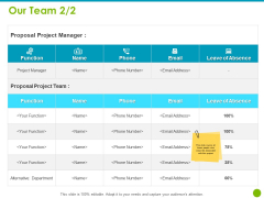 Project Capabilities Our Team Project Ppt Ideas Design Templates PDF