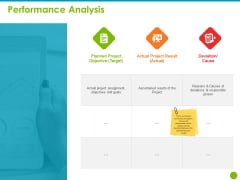 Project Capabilities Performance Analysis Ppt Layouts Diagrams PDF