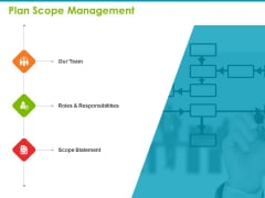 Project Capabilities Plan Scope Management Ppt Summary Visual Aids PDF