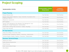 Project Capabilities Project Scoping Ppt Gallery Introduction PDF