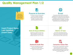 Project Capabilities Quality Management Plan Ppt Styles Layout Ideas PDF