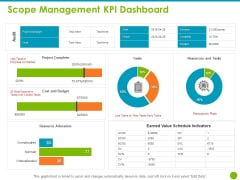 Project Capabilities Scope Management KPI Dashboard Ppt Slide Download PDF
