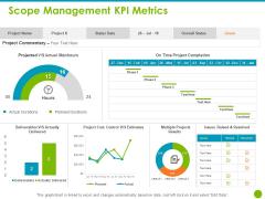 Project Capabilities Scope Management KPI Metrics Ppt Layouts Format Ideas PDF