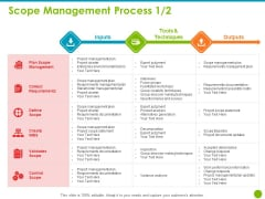 Project Capabilities Scope Management Process Ppt Summary Example Introduction PDF