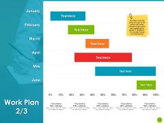 Project Capabilities Work Plan Ppt Ideas Portrait PDF