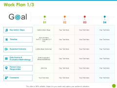 Project Capabilities Work Plan Timeline Ppt Slides Example File PDF