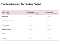 Project Capitalization Proposal Funding Summary For Funding Project Ppt Infographics Guidelines PDF
