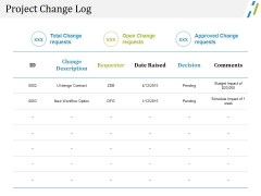 Project Change Log Ppt PowerPoint Presentation Summary Sample