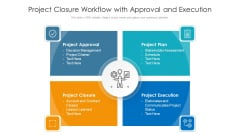 Project Closure Workflow With Approval And Execution Ppt Infographic Template Pictures PDF