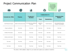 Project Communication Plan Ppt PowerPoint Presentation Gallery Influencers