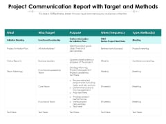 Project Communication Report With Target And Methods Ppt PowerPoint Presentation Show Graphics Example PDF