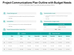 Project Communications Plan Outline With Budget Needs Ppt PowerPoint Presentation File Smartart PDF