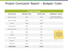Project Conclusion Report Budget Costs Ppt PowerPoint Presentation Icon Graphics