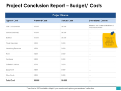 Project Conclusion Report Budget Costs Ppt PowerPoint Presentation Ideas Pictures